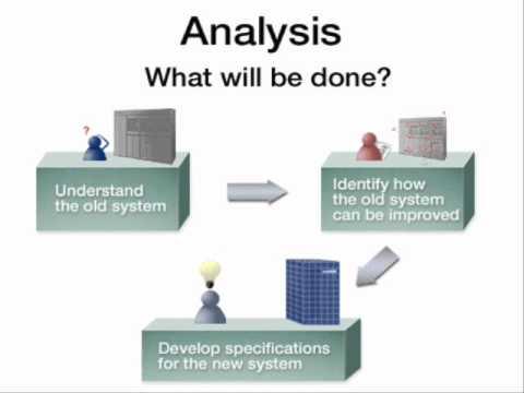 six sigma analyze phase pdf